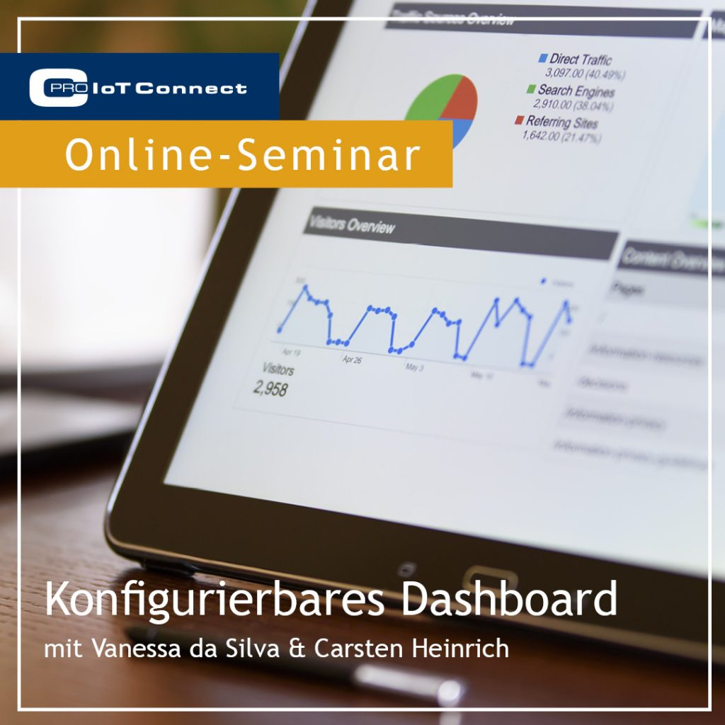 Konfigurierbares Dashboard
